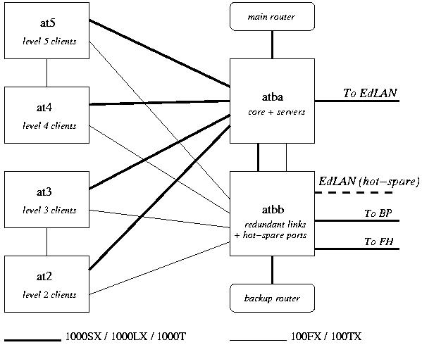 layout diagram for informatic wire data u2022 rh clarityapp me QWERTY Keyboard Layout Diagram Box Layout Diagram
